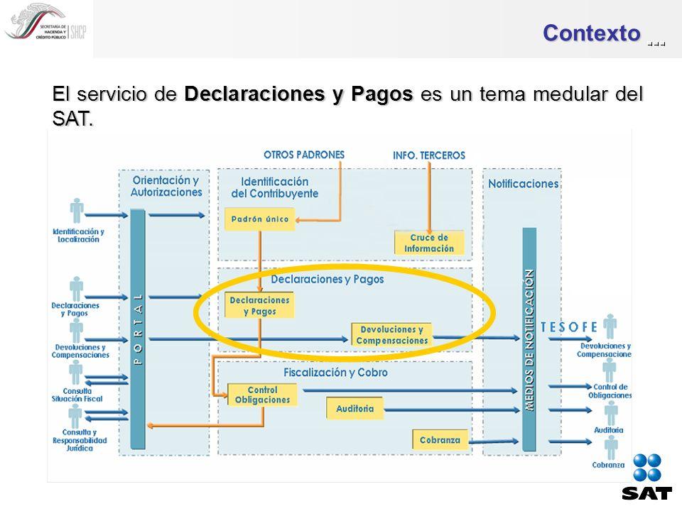 Contexto El servicio de Declaraciones y Pagos es un tema medular del SAT.