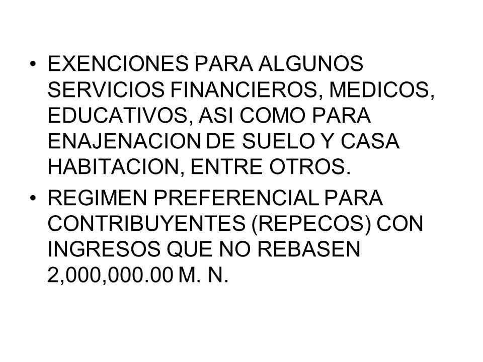 EXENCIONES PARA ALGUNOS SERVICIOS FINANCIEROS, MEDICOS, EDUCATIVOS, ASI COMO PARA ENAJENACION DE SUELO Y CASA HABITACION, ENTRE OTROS. REGIMEN PREFERE