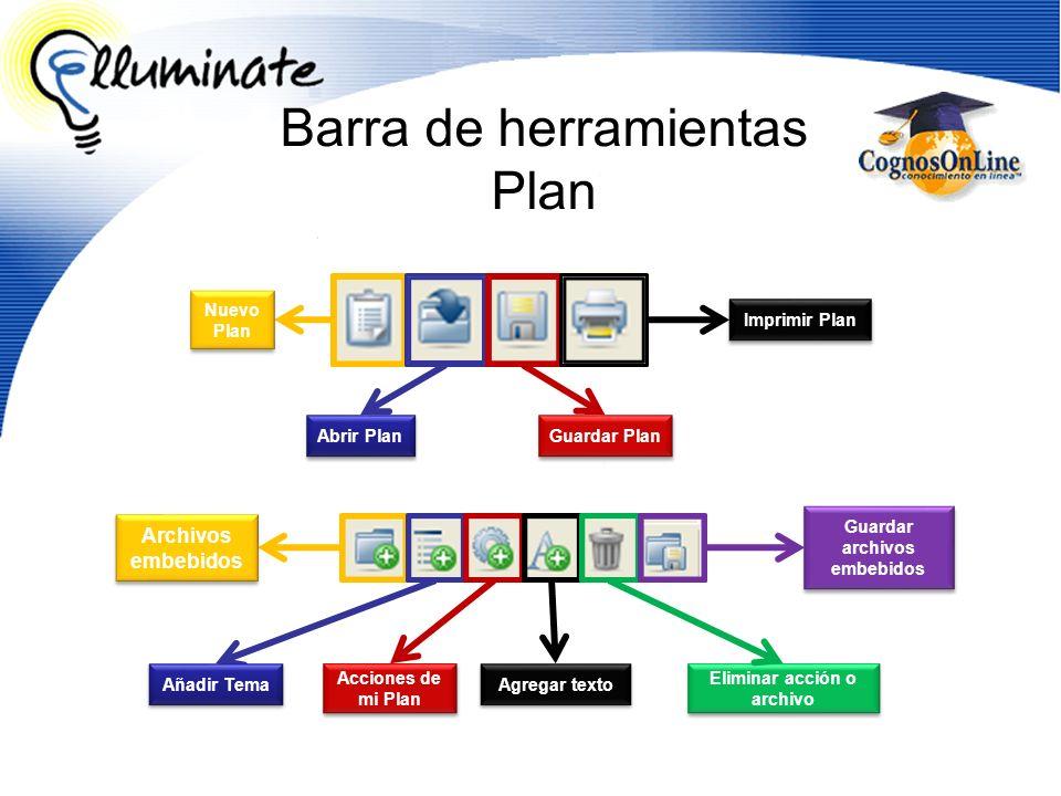 Barra de herramientas Plan Nuevo Plan Imprimir Plan Abrir Plan Guardar Plan Archivos embebidos Añadir Tema Acciones de mi Plan Agregar texto Eliminar