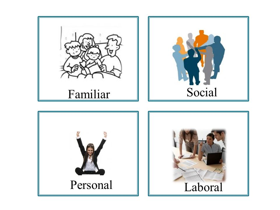 Familiar Laboral Personal Social