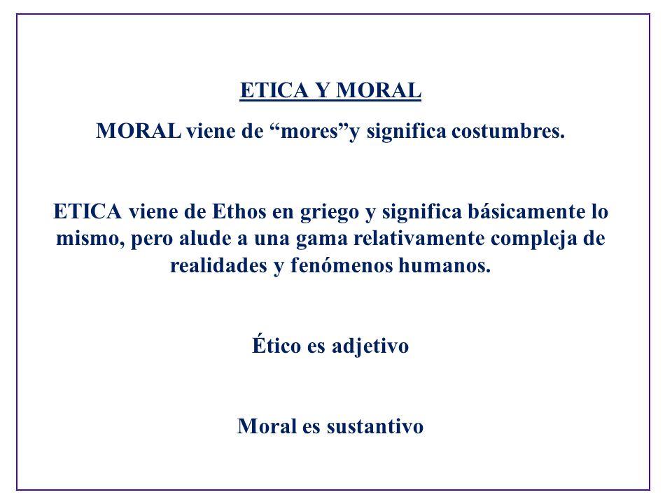 Conflicto ético: Proceso de Identificación