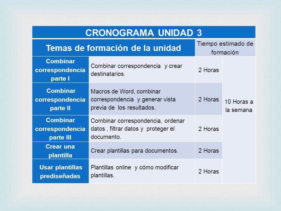 CRONOGRAMA UNIDAD 3 Temas de formación de la unidad Tiempo estimado de formación Combinar correspondencia parte I Combinar correspondencia y crear des