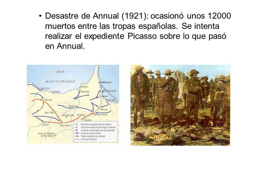 Desastre de Annual (1921): ocasionó unos 12000 muertos entre las tropas españolas. Se intenta realizar el expediente Picasso sobre lo que pasó en Annu