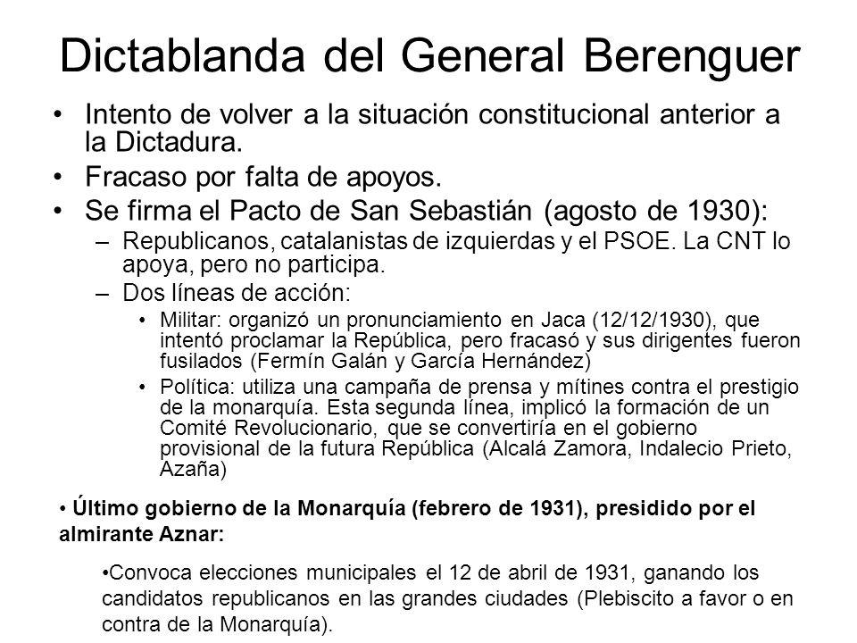 Dictablanda del General Berenguer Intento de volver a la situación constitucional anterior a la Dictadura. Fracaso por falta de apoyos. Se firma el Pa