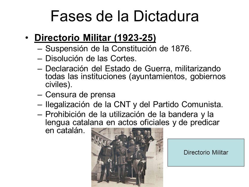 Fases de la Dictadura Directorio Militar (1923-25) –Suspensión de la Constitución de 1876. –Disolución de las Cortes. –Declaración del Estado de Guerr