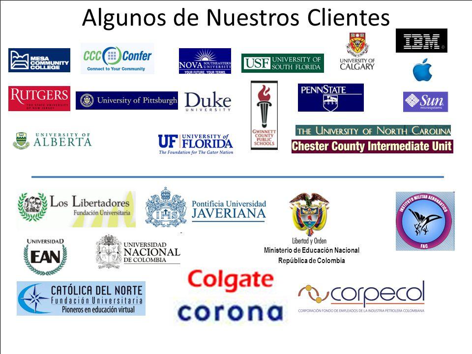 Algunos de Nuestros Clientes Ministerio de Educación Nacional República de Colombia