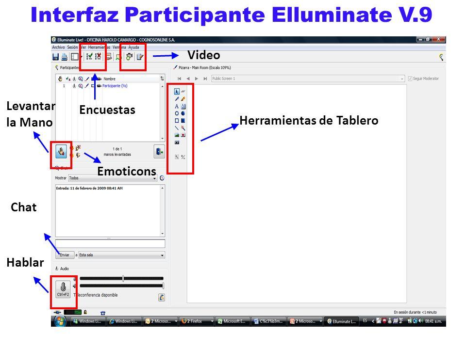 Interfaz Participante Elluminate V.9 Hablar Encuestas Video Emoticons Levantar la Mano Chat Herramientas de Tablero