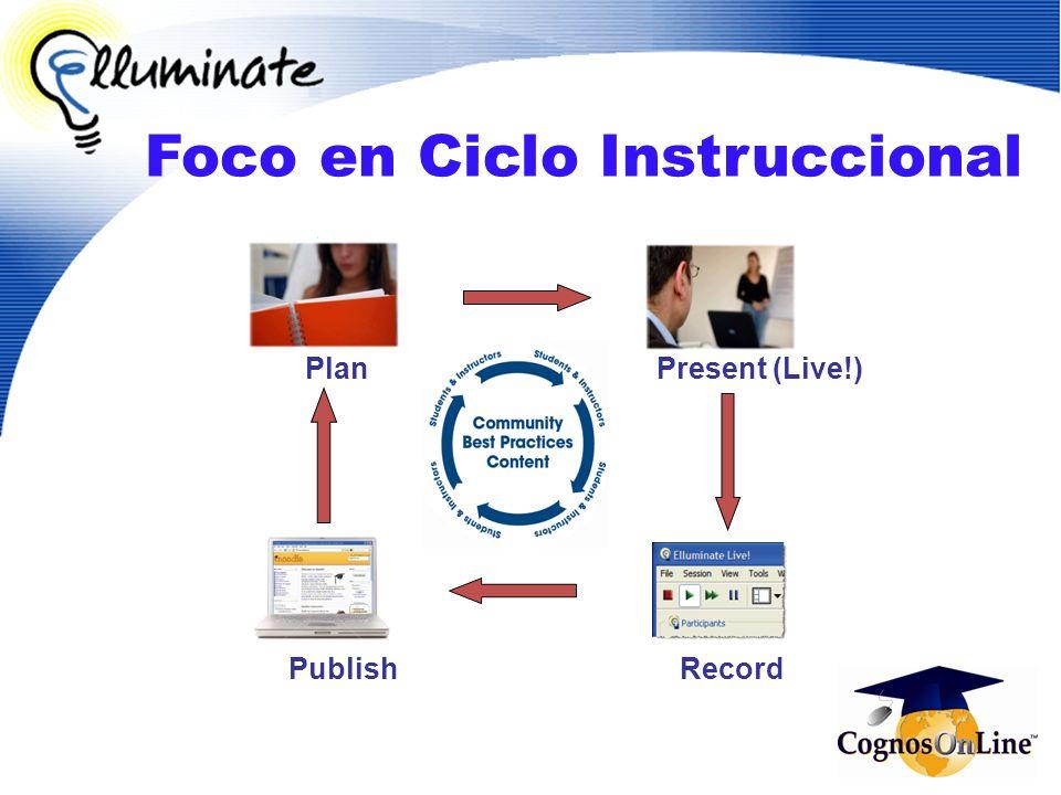 Asegura la Comunicación Permite grabaciones Chat Encuestas y Evaluaciones Compartir Aplicaciones Control Remoto Salones Video-Multimedia Notas Sincrónicas Navegación Web Características