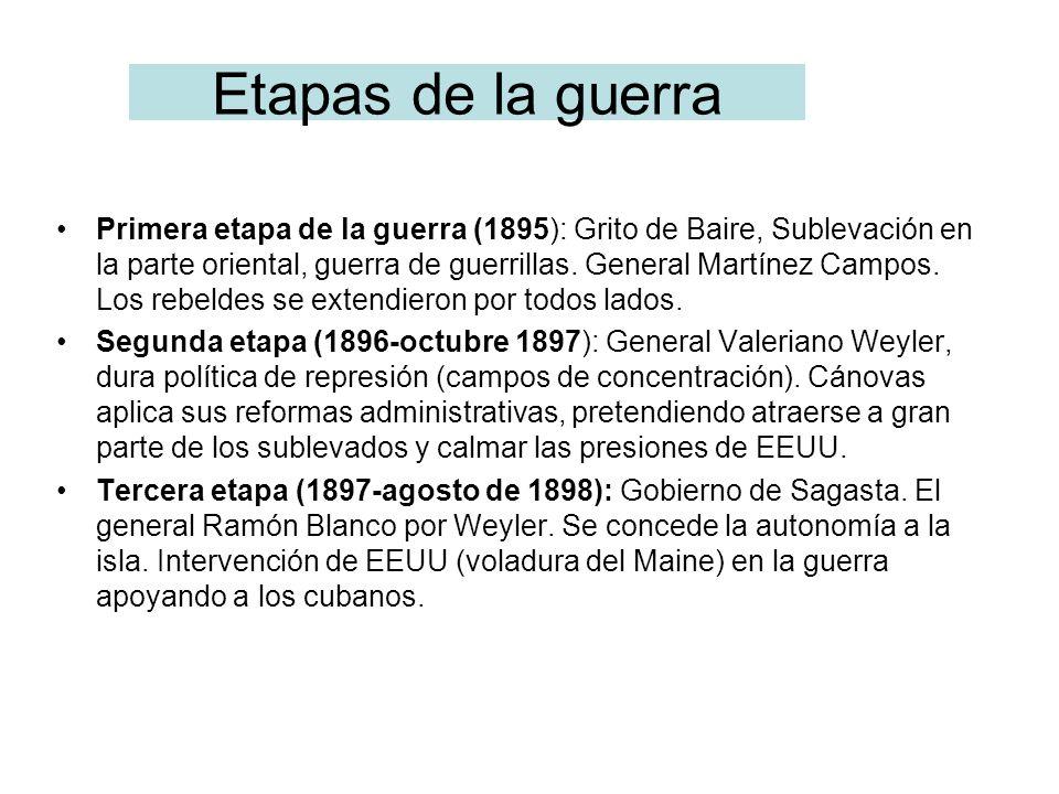 Etapas de la guerra Primera etapa de la guerra (1895): Grito de Baire, Sublevación en la parte oriental, guerra de guerrillas. General Martínez Campos