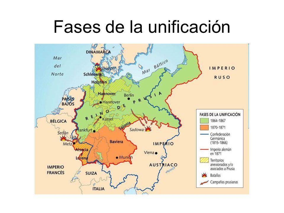 Fases de la unificación