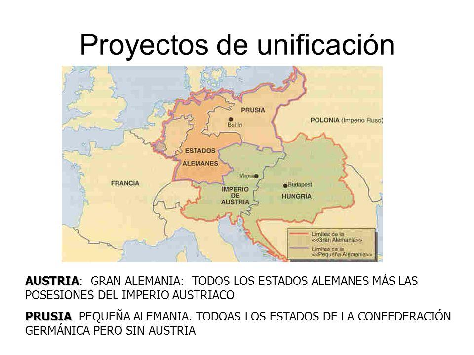Proyectos de unificación AUSTRIA AUSTRIA: GRAN ALEMANIA: TODOS LOS ESTADOS ALEMANES MÁS LAS POSESIONES DEL IMPERIO AUSTRIACO PRUSIA PRUSIA PEQUEÑA ALE