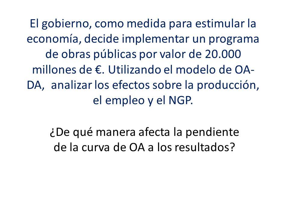 El gobierno, como medida para estimular la economía, decide implementar un programa de obras públicas por valor de 20.000 millones de.