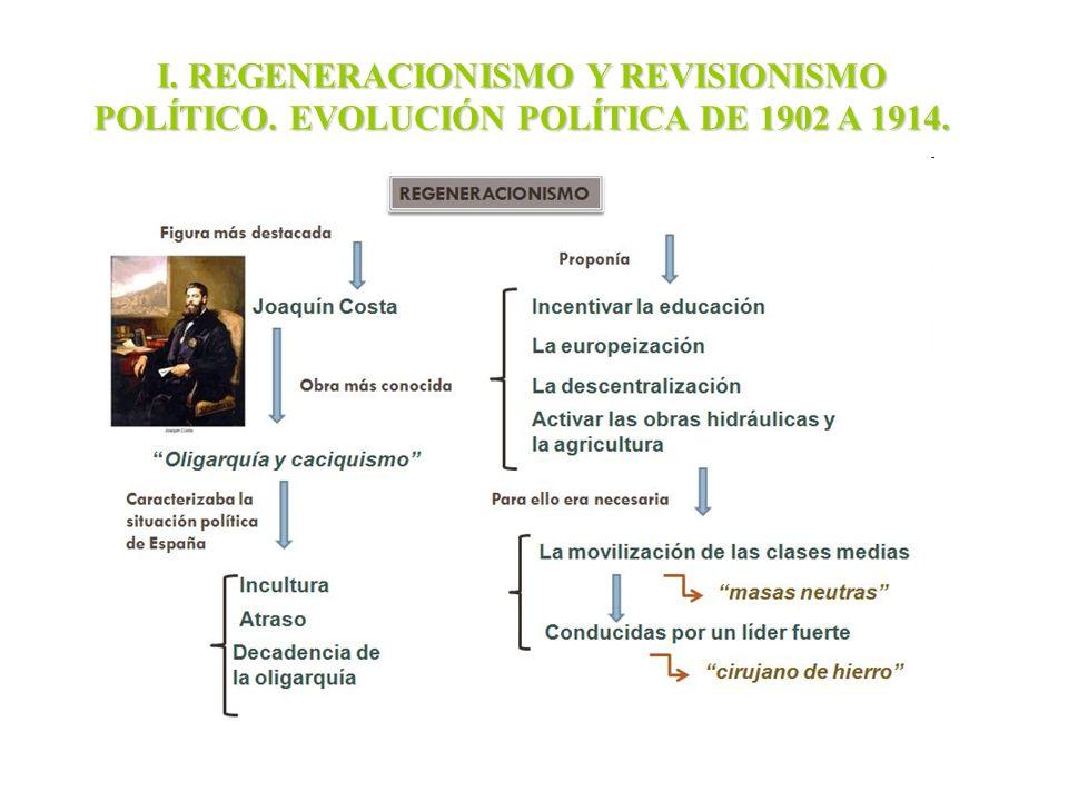 I. REGENERACIONISMO Y REVISIONISMO POLÍTICO. EVOLUCIÓN POLÍTICA DE 1902 A 1914.