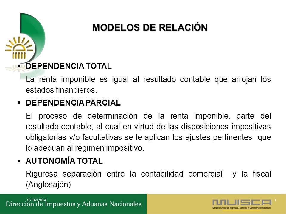 INTERSECCIÓN ENTRE LA REGULACIÓN CONTABLE Y FISCAL 07/02/201425 MEDICIONES FISCALES BASADAS EN NORMAS CONTABLESNORMAS TRIBUTARIAS CON EFECTO CONTABLE 18.