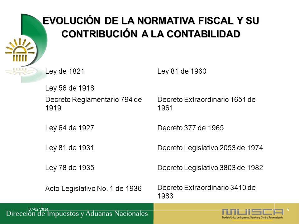 EVOLUCIÓN DE LA NORMATIVA FISCAL Y SU CONTRIBUCIÓN A LA CONTABILIDAD Ley de 1821.