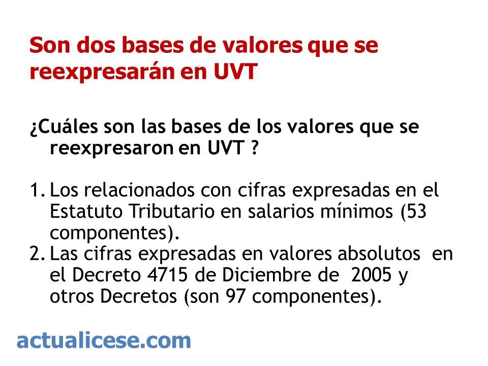 actualicese.com Son dos bases de valores que se reexpresarán en UVT ¿Cuáles son las bases de los valores que se reexpresaron en UVT ? 1.Los relacionad