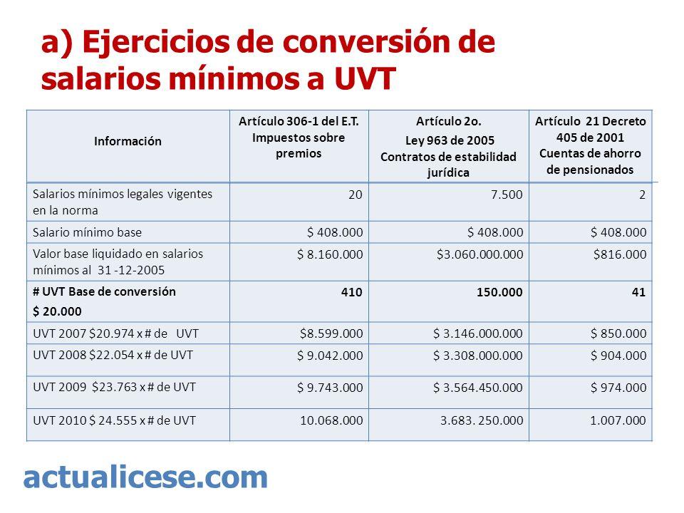 actualicese.com a) Ejercicios de conversión de salarios mínimos a UVT Información Artículo 306-1 del E.T. Impuestos sobre premios Artículo 2o. Ley 963