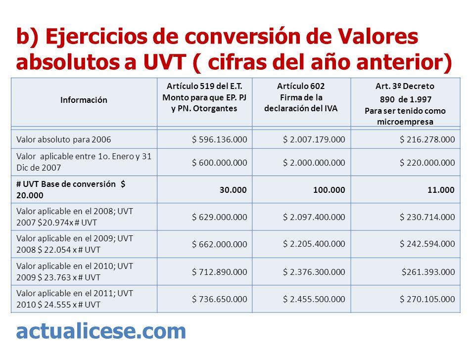 actualicese.com b) Ejercicios de conversión de Valores absolutos a UVT ( cifras del año anterior) Información Artículo 519 del E.T. Monto para que EP.