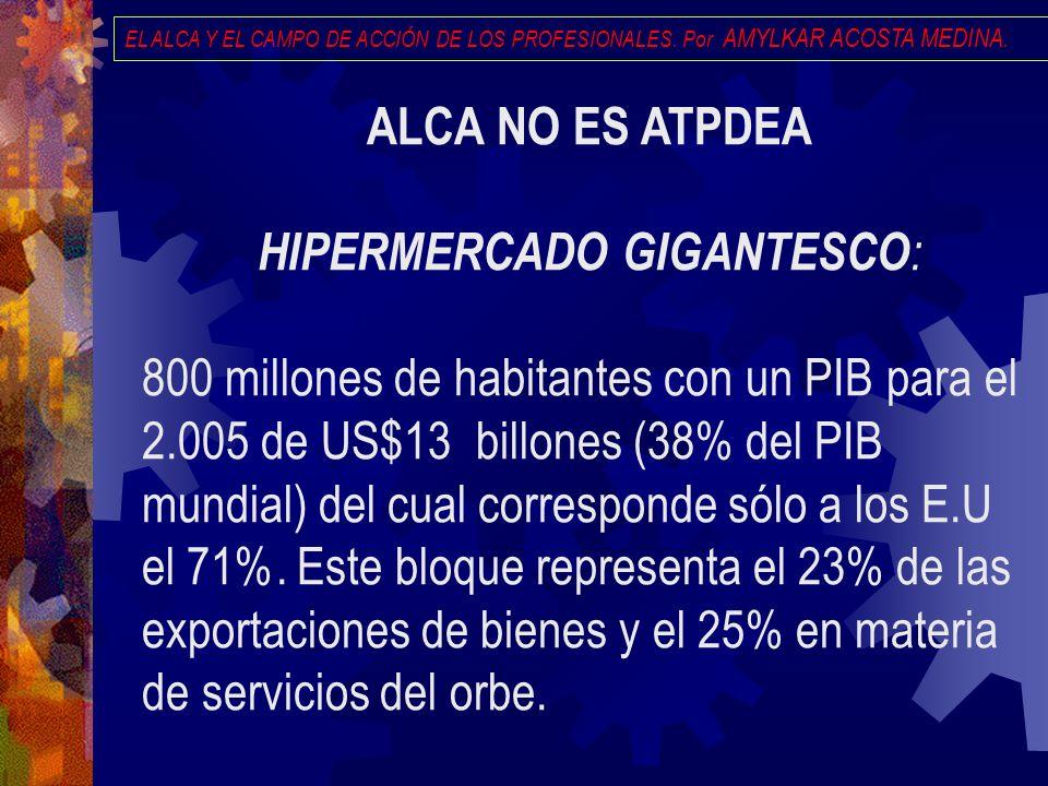 EL ALCA Y EL CAMPO DE ACCIÓN DE LOS PROFESIONALES. Por AMYLKAR ACOSTA MEDINA. ALCA NO ES ATPDEA HIPERMERCADO GIGANTESCO : 800 millones de habitantes c