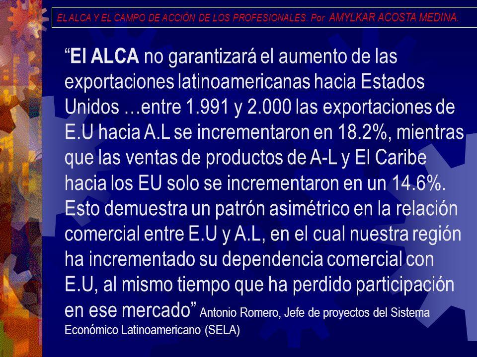 EL ALCA Y EL CAMPO DE ACCIÓN DE LOS PROFESIONALES. Por AMYLKAR ACOSTA MEDINA. El ALCA no garantizará el aumento de las exportaciones latinoamericanas
