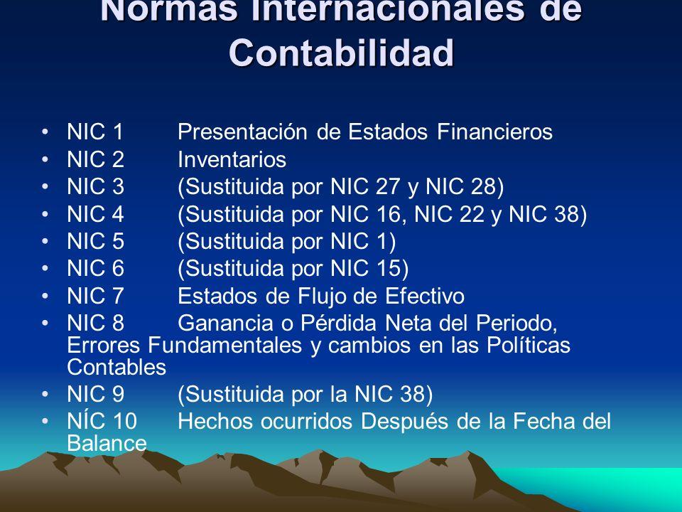 Normas Internacionales de Contabilidad NIC 1Presentación de Estados Financieros NIC 2Inventarios NIC 3(Sustituida por NIC 27 y NIC 28) NIC 4(Sustituid