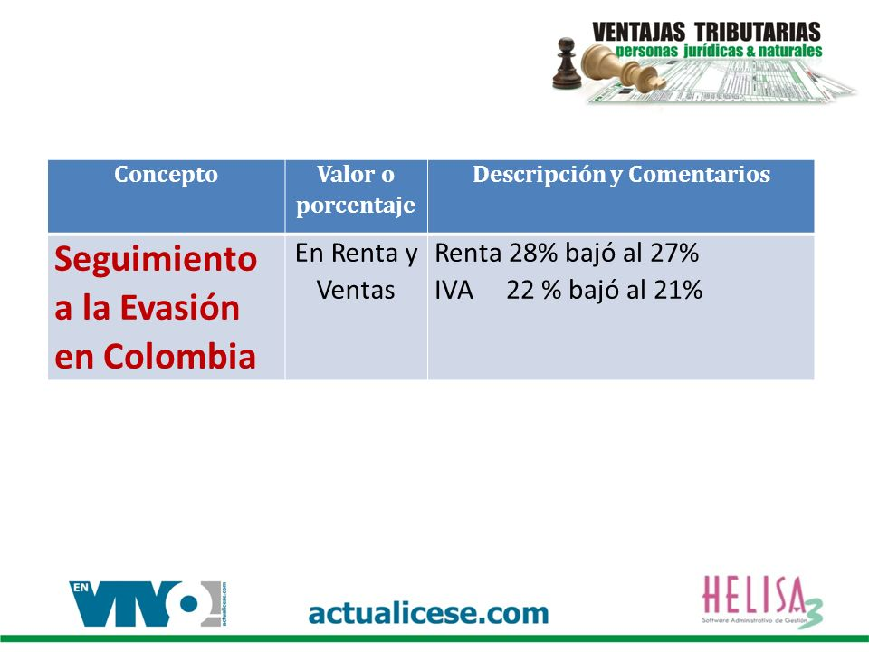 Concepto Valor o porcentaje Descripción y Comentarios Seguimiento a la Evasión en Colombia En Renta y Ventas Renta 28% bajó al 27% IVA 22 % bajó al 21%