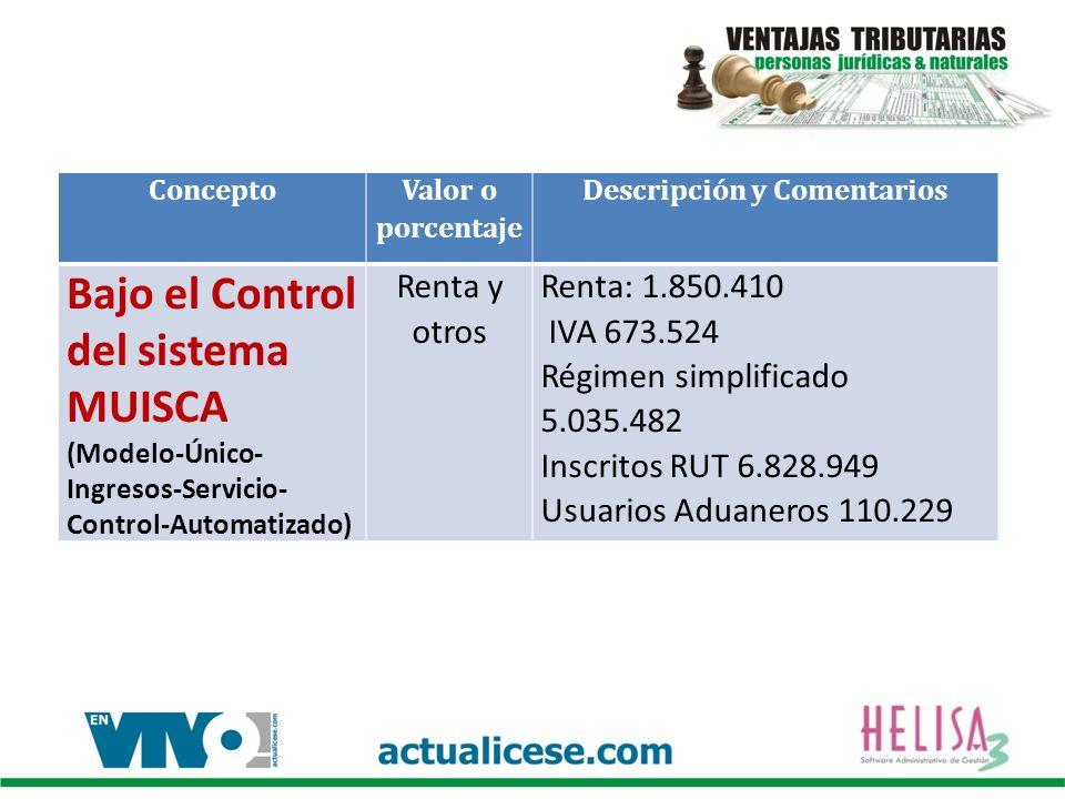 Concepto Valor o porcentaje Descripción y Comentarios Bajo el Control del sistema MUISCA (Modelo-Único- Ingresos-Servicio- Control-Automatizado) Renta