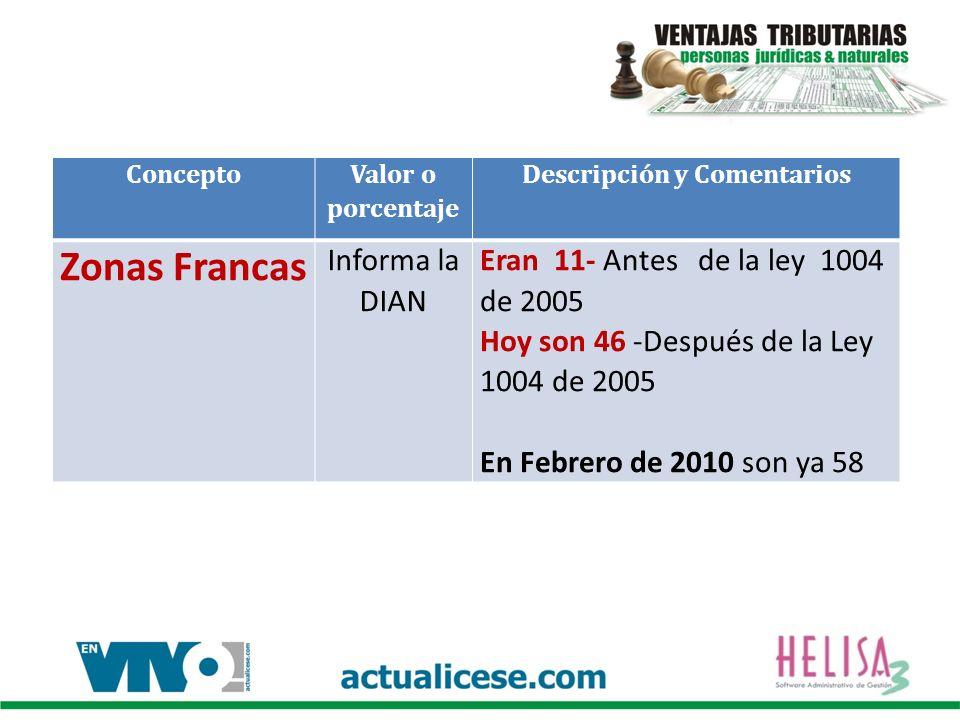 Concepto Valor o porcentaje Descripción y Comentarios Zonas Francas Informa la DIAN Eran 11- Antes de la ley 1004 de 2005 Hoy son 46 -Después de la Ley 1004 de 2005 En Febrero de 2010 son ya 58