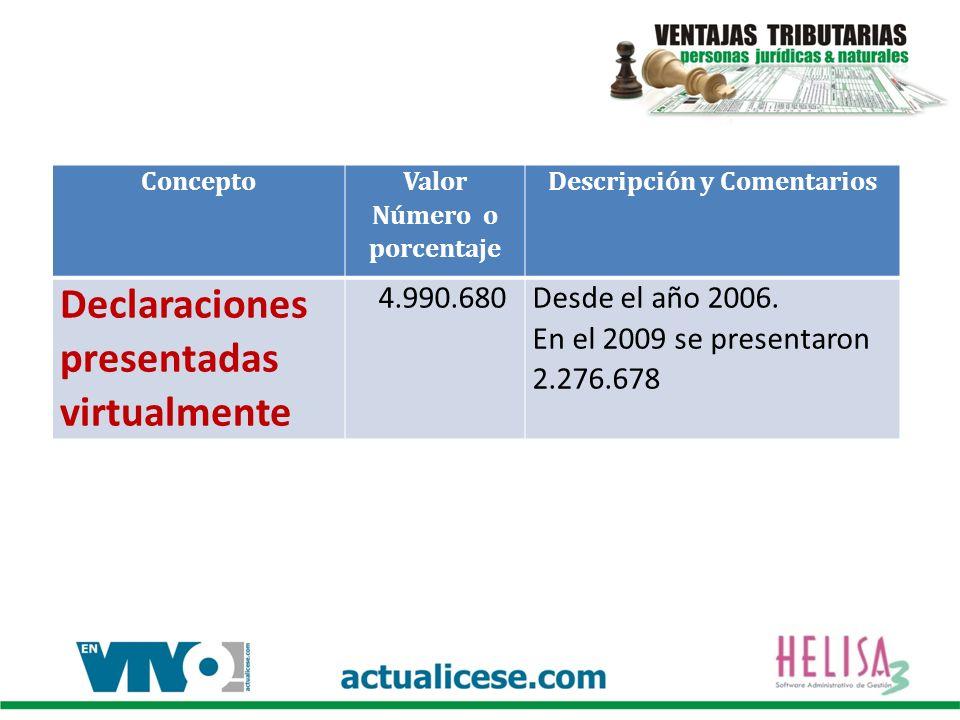 Concepto Valor Número o porcentaje Descripción y Comentarios Declaraciones presentadas virtualmente 4.990.680Desde el año 2006. En el 2009 se presenta