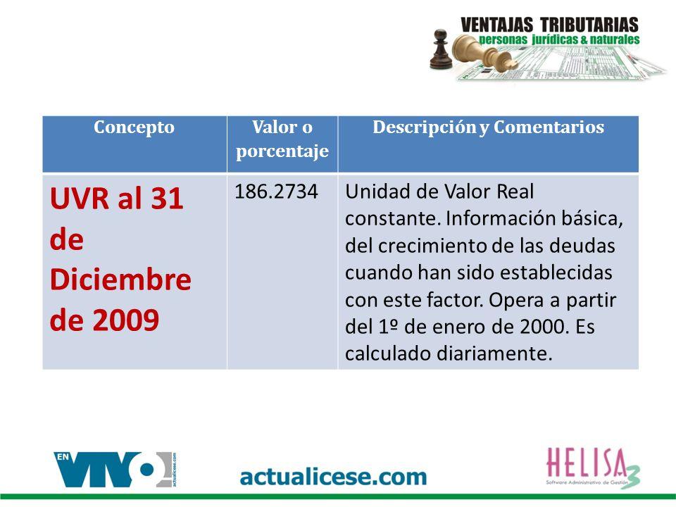 Concepto Valor o porcentaje Descripción y Comentarios UVR al 31 de Diciembre de 2009 186.2734Unidad de Valor Real constante. Información básica, del c