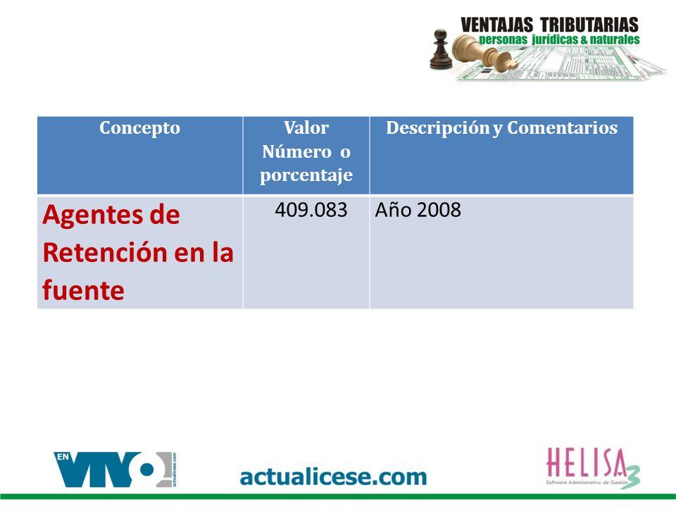 Concepto Valor Número o porcentaje Descripción y Comentarios Agentes de Retención en la fuente 409.083Año 2008