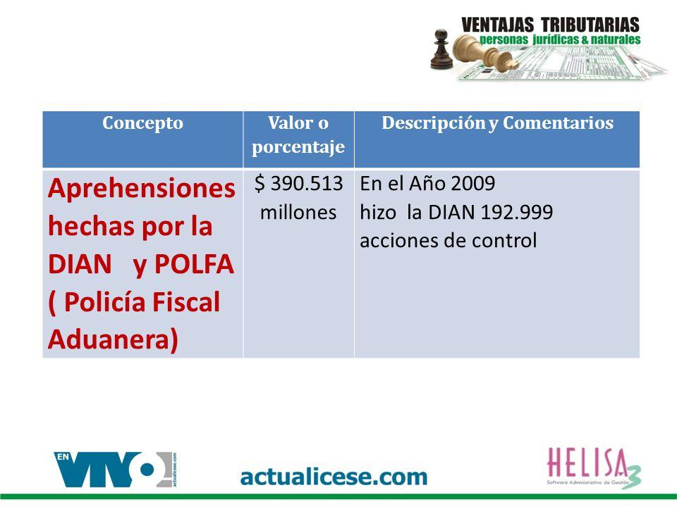 Concepto Valor o porcentaje Descripción y Comentarios Aprehensiones hechas por la DIAN y POLFA ( Policía Fiscal Aduanera) $ 390.513 millones En el Año 2009 hizo la DIAN 192.999 acciones de control