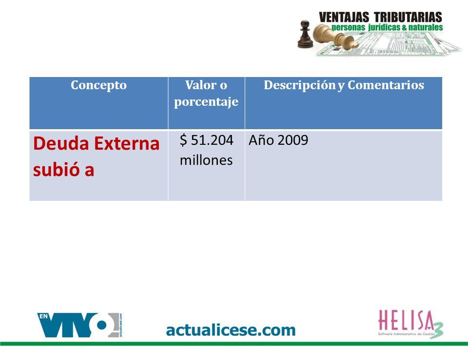 Concepto Valor o porcentaje Descripción y Comentarios Deuda Externa subió a $ 51.204 millones Año 2009