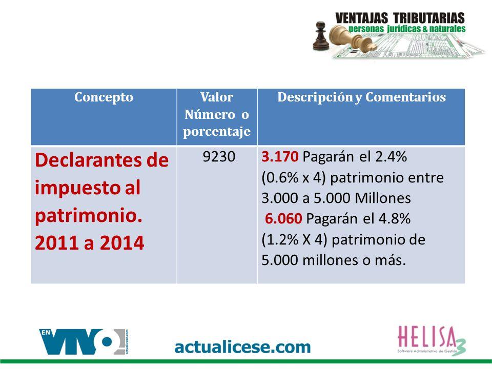 Concepto Valor Número o porcentaje Descripción y Comentarios Declarantes de impuesto al patrimonio. 2011 a 2014 92303.170 Pagarán el 2.4% (0.6% x 4) p
