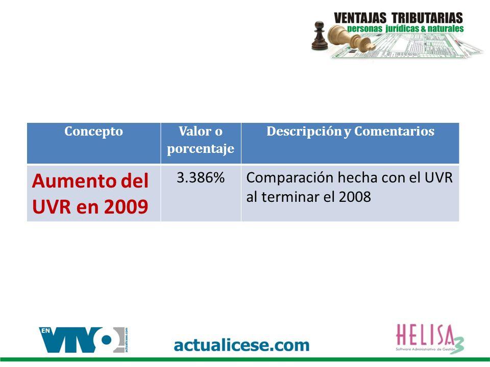 Concepto Valor o porcentaje Descripción y Comentarios Aumento del UVR en 2009 3.386%Comparación hecha con el UVR al terminar el 2008