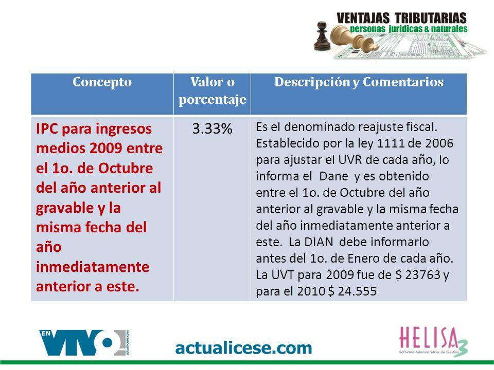 Concepto Valor o porcentaje Descripción y Comentarios IPC para ingresos medios 2009 entre el 1o. de Octubre del año anterior al gravable y la misma fe