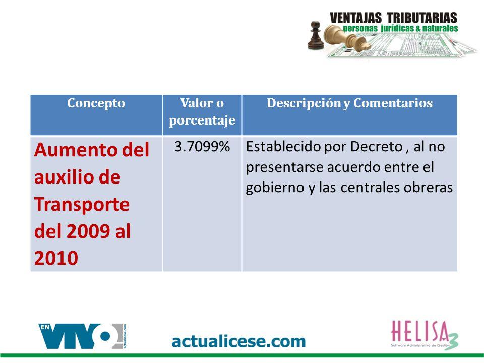 Concepto Valor o porcentaje Descripción y Comentarios Aumento del auxilio de Transporte del 2009 al 2010 3.7099%Establecido por Decreto, al no present