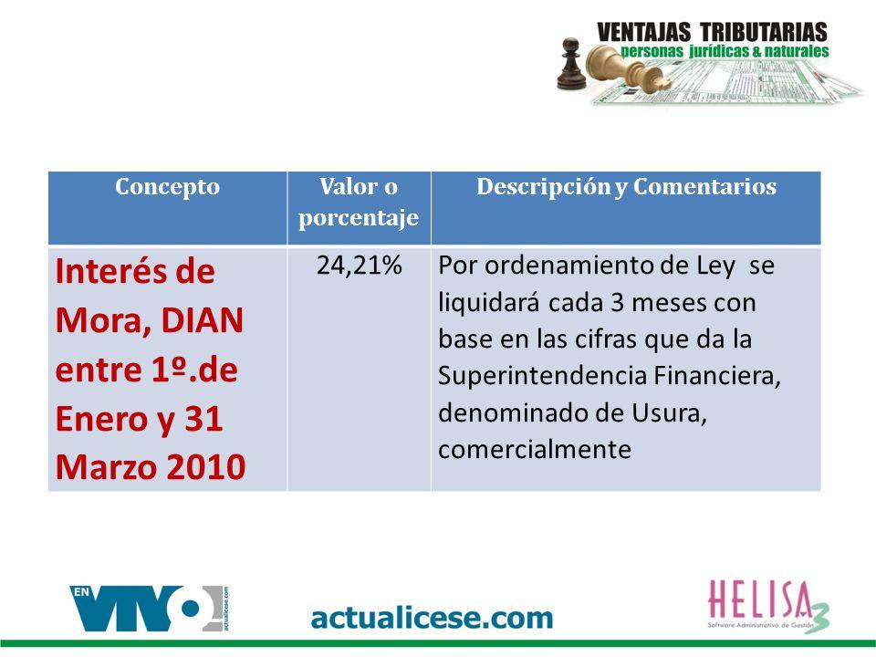 Concepto Valor o porcentaje Descripción y Comentarios Interés de Mora, DIAN entre 1º.de Enero y 31 Marzo 2010 24,21%Por ordenamiento de Ley se liquida