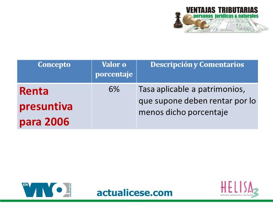 Concepto Valor o porcentaje Descripción y Comentarios Renta presuntiva para 2006 6%Tasa aplicable a patrimonios, que supone deben rentar por lo menos dicho porcentaje
