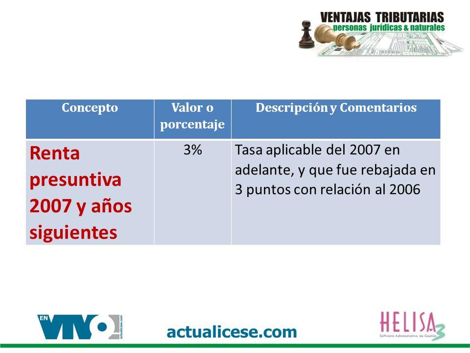 Concepto Valor o porcentaje Descripción y Comentarios Renta presuntiva 2007 y años siguientes 3%Tasa aplicable del 2007 en adelante, y que fue rebajada en 3 puntos con relación al 2006