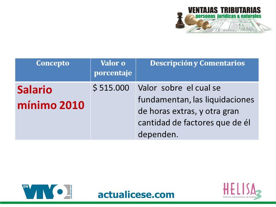 Concepto Valor o porcentaje Descripción y Comentarios Salario mínimo 2010 $ 515.000Valor sobre el cual se fundamentan, las liquidaciones de horas extr