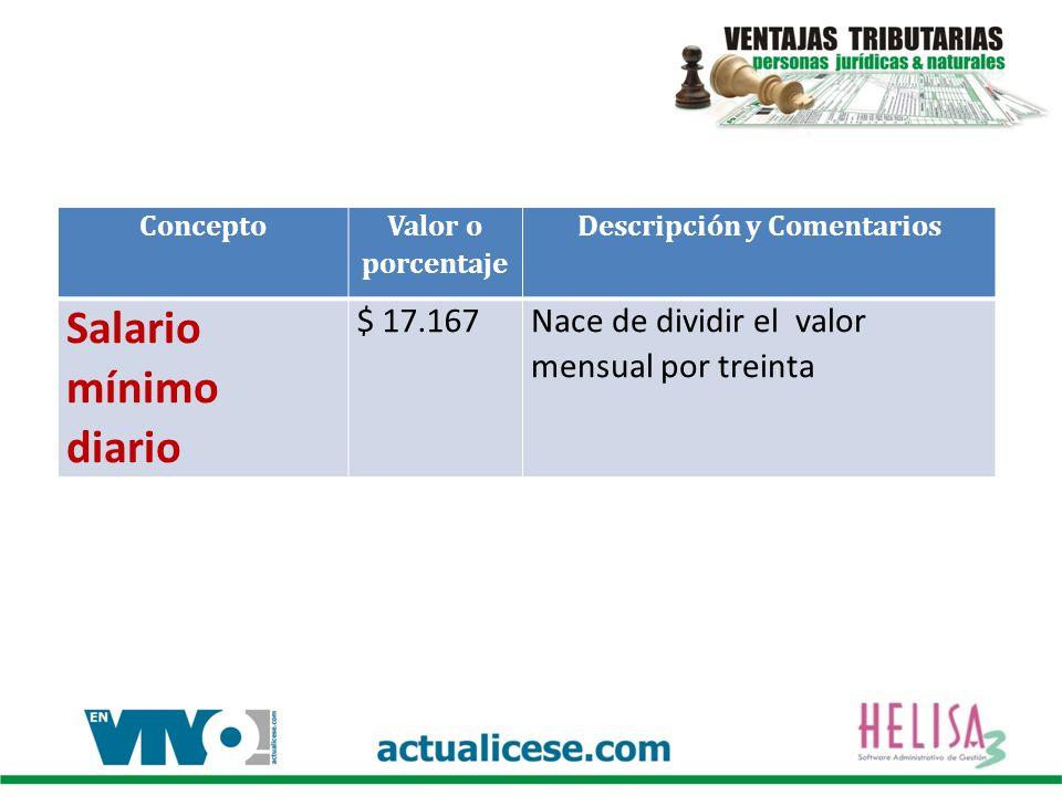 Concepto Valor o porcentaje Descripción y Comentarios Salario mínimo diario $ 17.167Nace de dividir el valor mensual por treinta