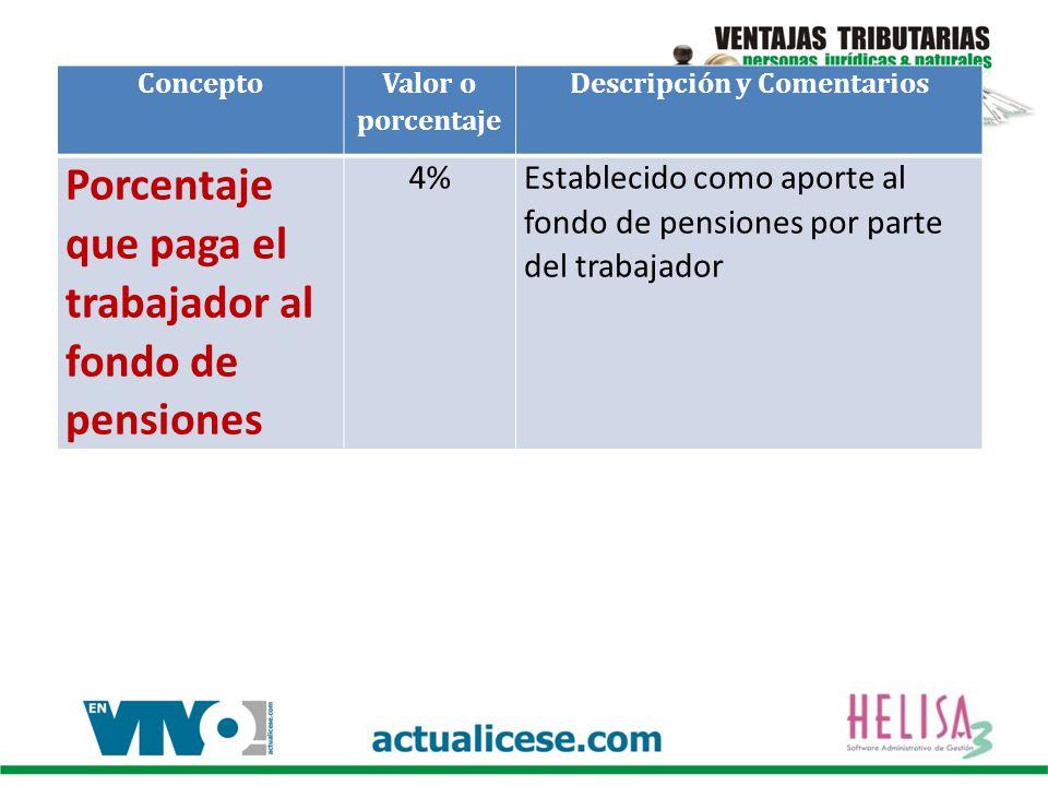 Concepto Valor o porcentaje Descripción y Comentarios Porcentaje que paga el trabajador al fondo de pensiones 4%Establecido como aporte al fondo de pensiones por parte del trabajador