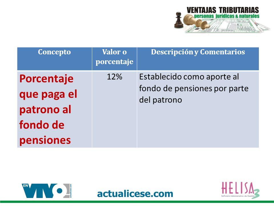 Concepto Valor o porcentaje Descripción y Comentarios Porcentaje que paga el patrono al fondo de pensiones 12%Establecido como aporte al fondo de pensiones por parte del patrono