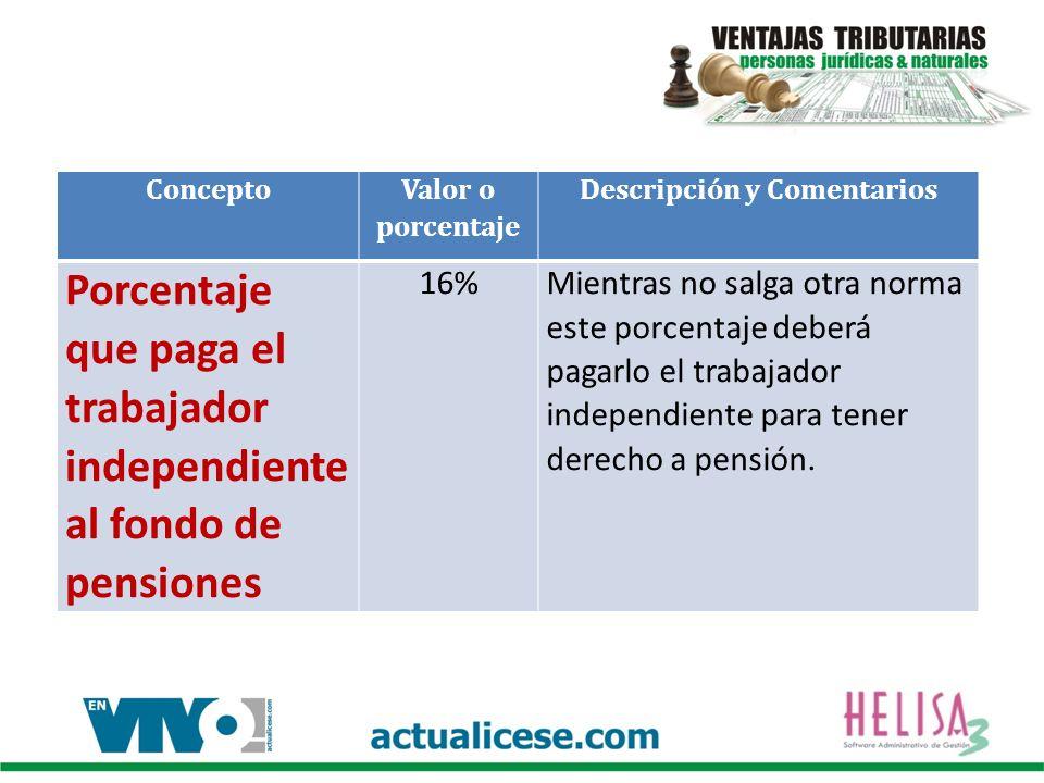 Concepto Valor o porcentaje Descripción y Comentarios Porcentaje que paga el trabajador independiente al fondo de pensiones 16%Mientras no salga otra norma este porcentaje deberá pagarlo el trabajador independiente para tener derecho a pensión.