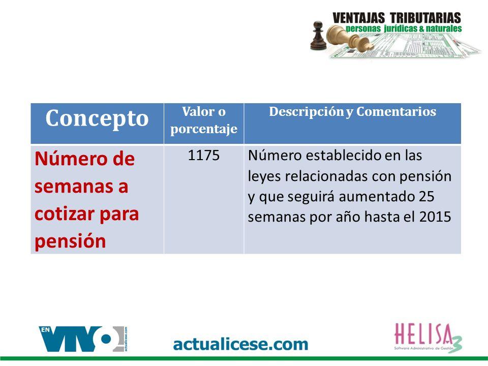Concepto Valor o porcentaje Descripción y Comentarios Número de semanas a cotizar para pensión 1175Número establecido en las leyes relacionadas con pensión y que seguirá aumentado 25 semanas por año hasta el 2015