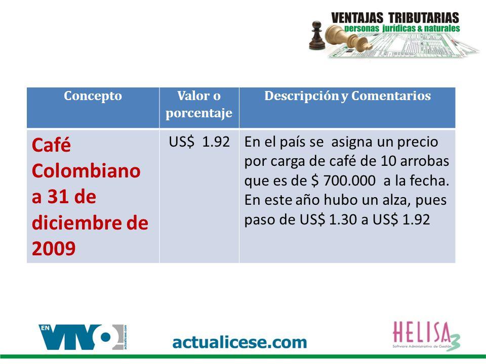Concepto Valor o porcentaje Descripción y Comentarios Café Colombiano a 31 de diciembre de 2009 US$ 1.92En el país se asigna un precio por carga de café de 10 arrobas que es de $ 700.000 a la fecha.