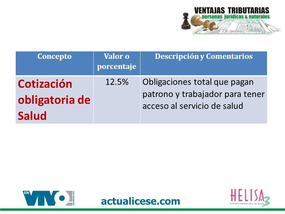 Concepto Valor o porcentaje Descripción y Comentarios Cotización obligatoria de Salud 12.5%Obligaciones total que pagan patrono y trabajador para tener acceso al servicio de salud