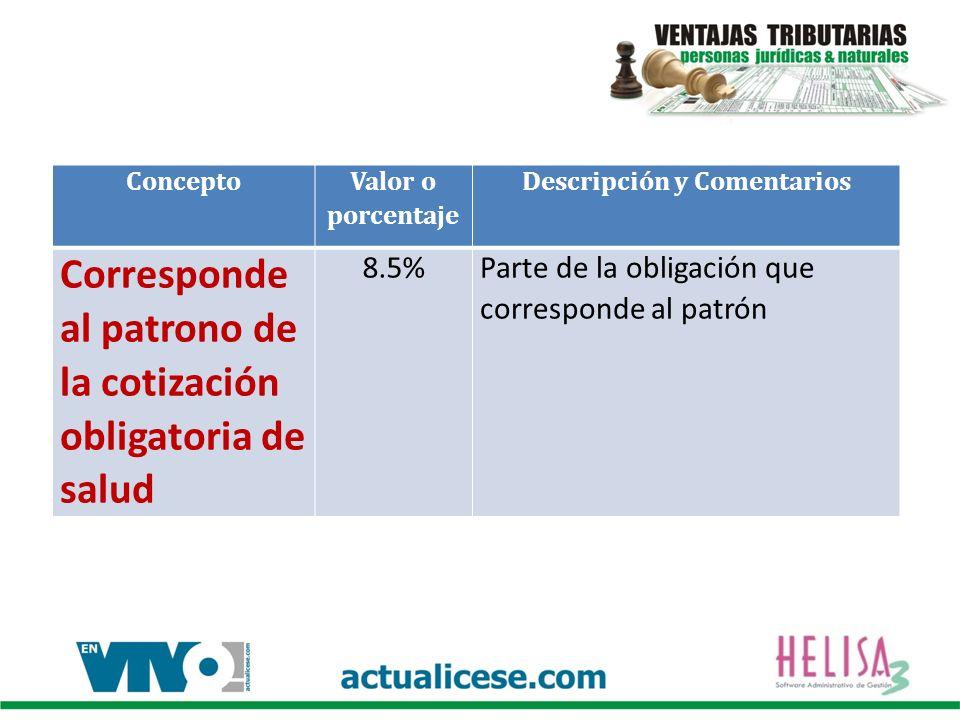 Concepto Valor o porcentaje Descripción y Comentarios Corresponde al patrono de la cotización obligatoria de salud 8.5%Parte de la obligación que corresponde al patrón