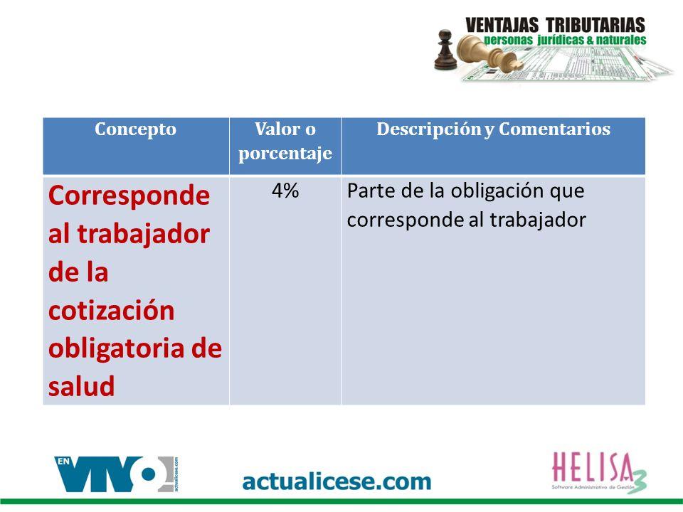 Concepto Valor o porcentaje Descripción y Comentarios Corresponde al trabajador de la cotización obligatoria de salud 4%Parte de la obligación que corresponde al trabajador